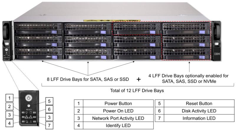 IBM Power Systems S822LC как основа корпоративных IT - 5
