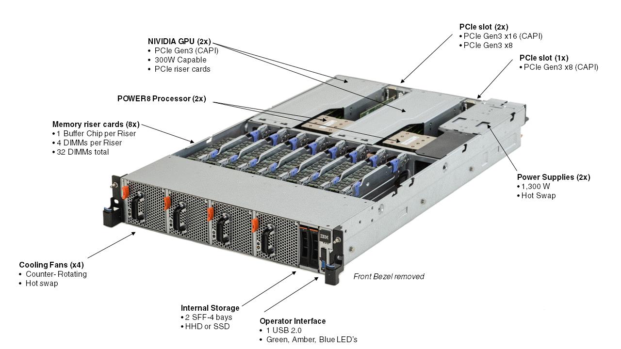 IBM Power Systems S822LC как основа корпоративных IT - 7