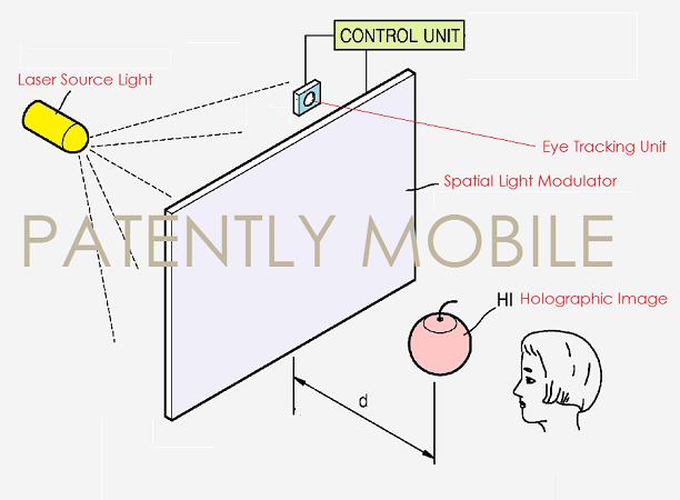 Samsung работает над голографическими телевизорами, для которых не понадобятся 3D-очки