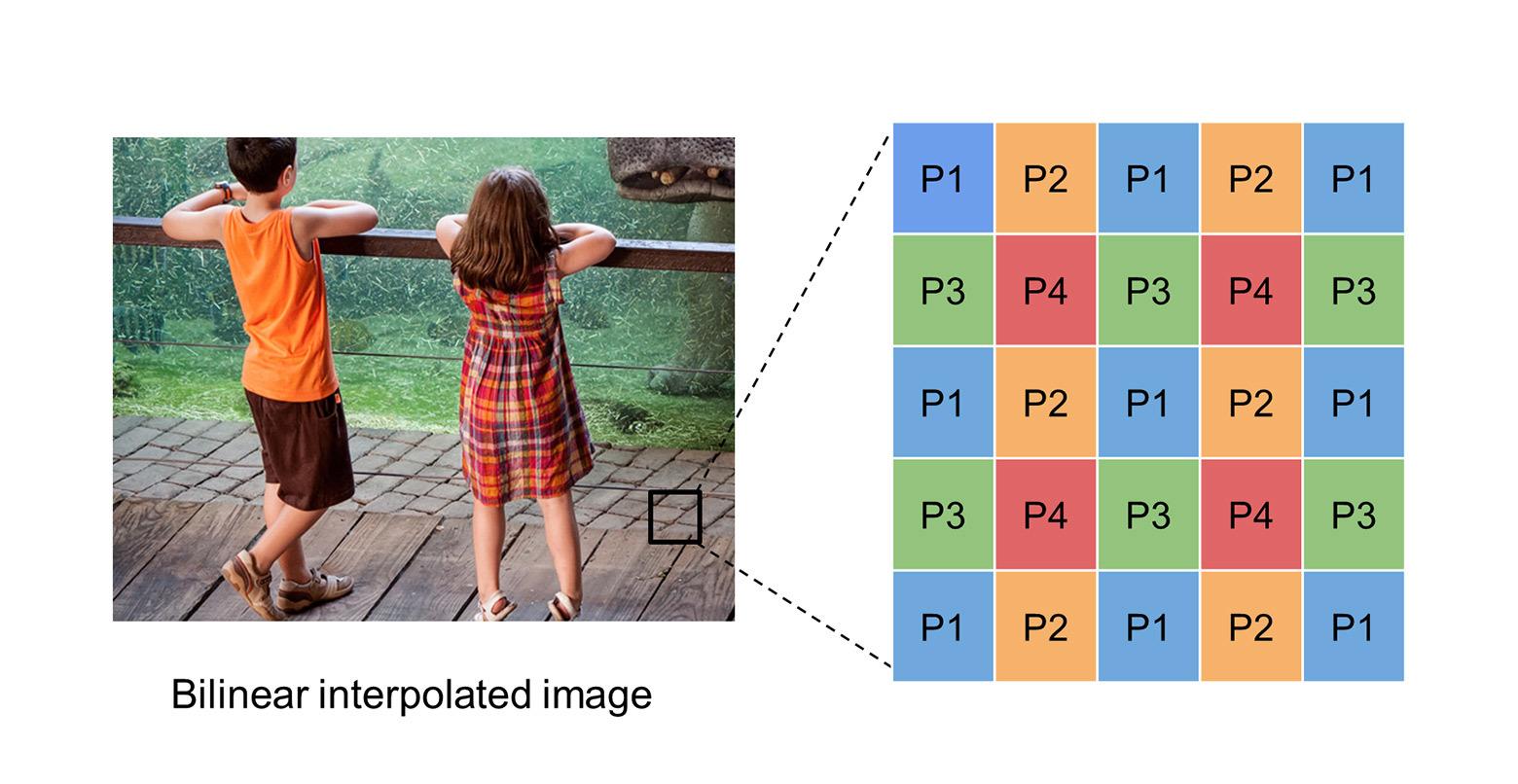 Дешёвый метод интерполяции работает не хуже нейросетей - 8
