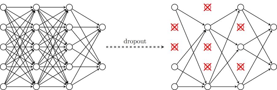 Глубокое обучение для новичков: распознаем изображения с помощью сверточных сетей - 16