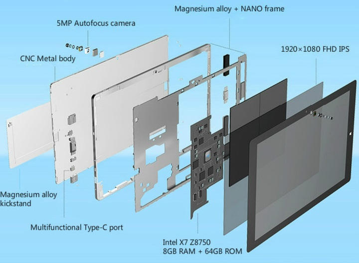 Планшет Teclast Tbook 16 Power базируется на SoC Intel Atom x7-Z8750