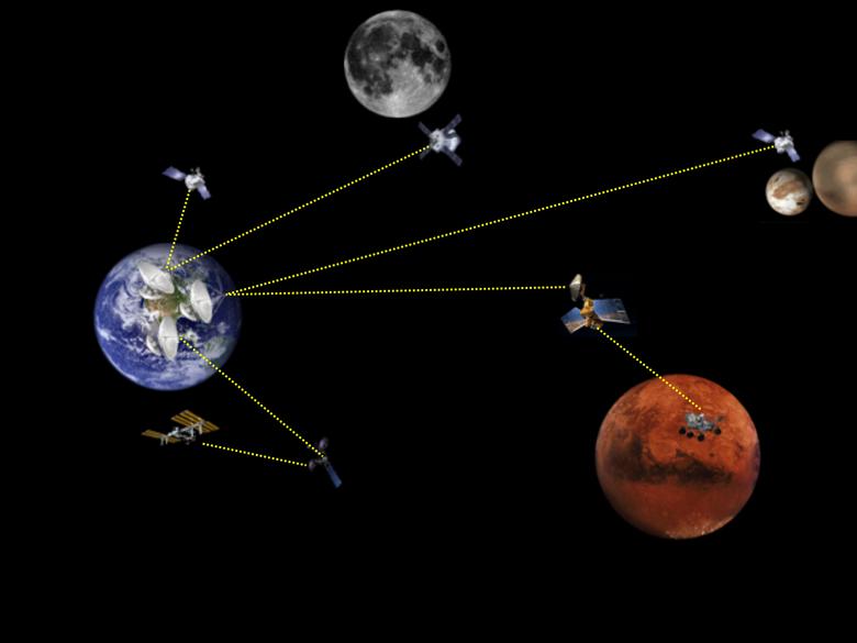 Истоки и будущее межпланетного интернета - 4