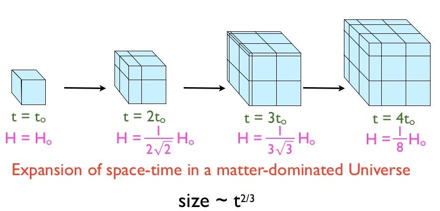 Почему мы думаем, что кроме Вселенной существует Мультивселенная - 4