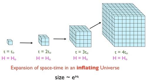Почему мы думаем, что кроме Вселенной существует Мультивселенная - 8