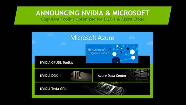 Набор инструментов Microsoft Cognitive, доступный в облаке Microsoft Azure и локально на Nvidia DGX-1, использует ускорение средствами GPU
