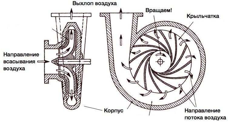 Труба зовет - 4
