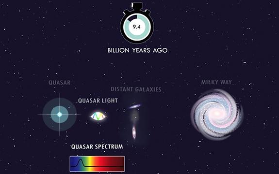 Учёные измерили фундаментальную постоянную α в далёком прошлом (8,5 млрд лет) - 1