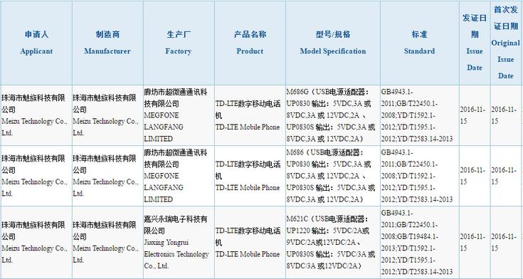 Смартфон Meizu Pro 6 Plus с SoC Exynos 8890 всё-таки может увидеть свет