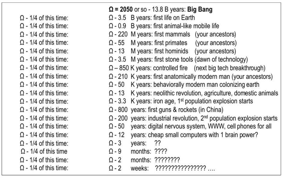 Ю. Шмидхубер: «Прекрасно быть частью будущего искусственного интеллекта» - 10