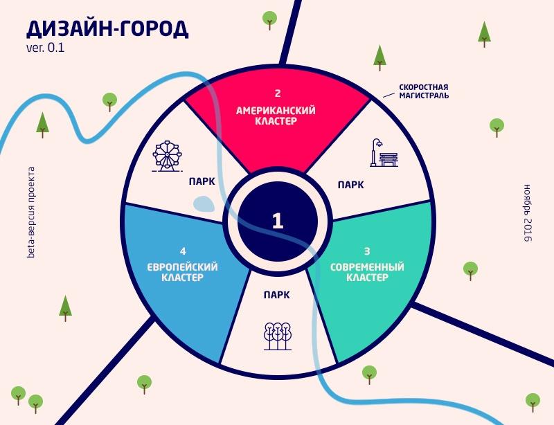 Первый частный город в России, быть или не быть? - 10