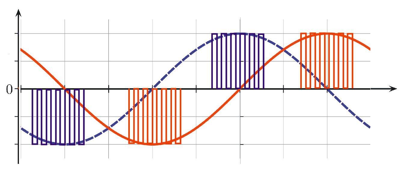 Скалярный частотник для однофазного асинхронного двигателя - 2
