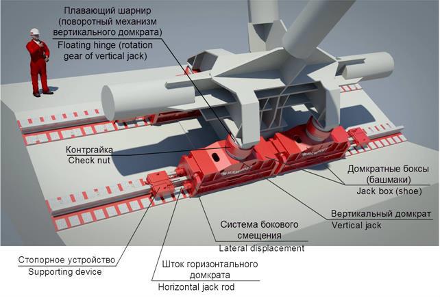 Укрытие-2 надвигают на 4-й энергоблок ЧАЭС - 13