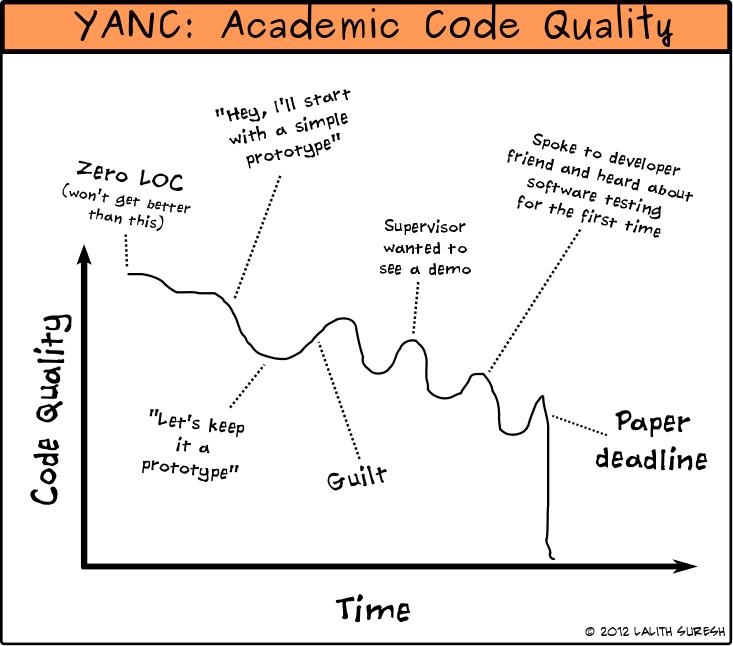 Какой язык программирования стоит выучить первым? (ʇdıɹɔsɐʌɐɾ: ɯǝʚɯо ņıqнqvиʚɐdu) - 5