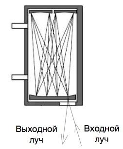 Ртуть - 8