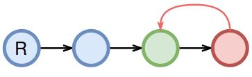 Cicerone — простая навигация в андроид приложении - 4