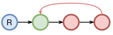 Cicerone — простая навигация в андроид приложении - 5