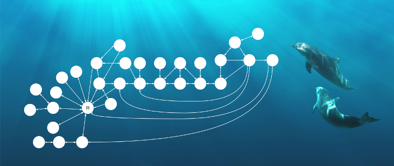 Cicerone — простая навигация в андроид приложении - 1