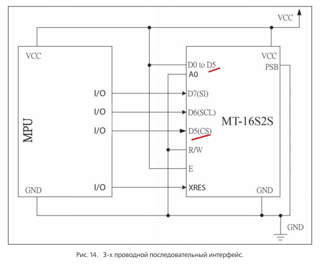Подключаем «отечественный» LCD 16x2 MT-16S2S по SPI - 3