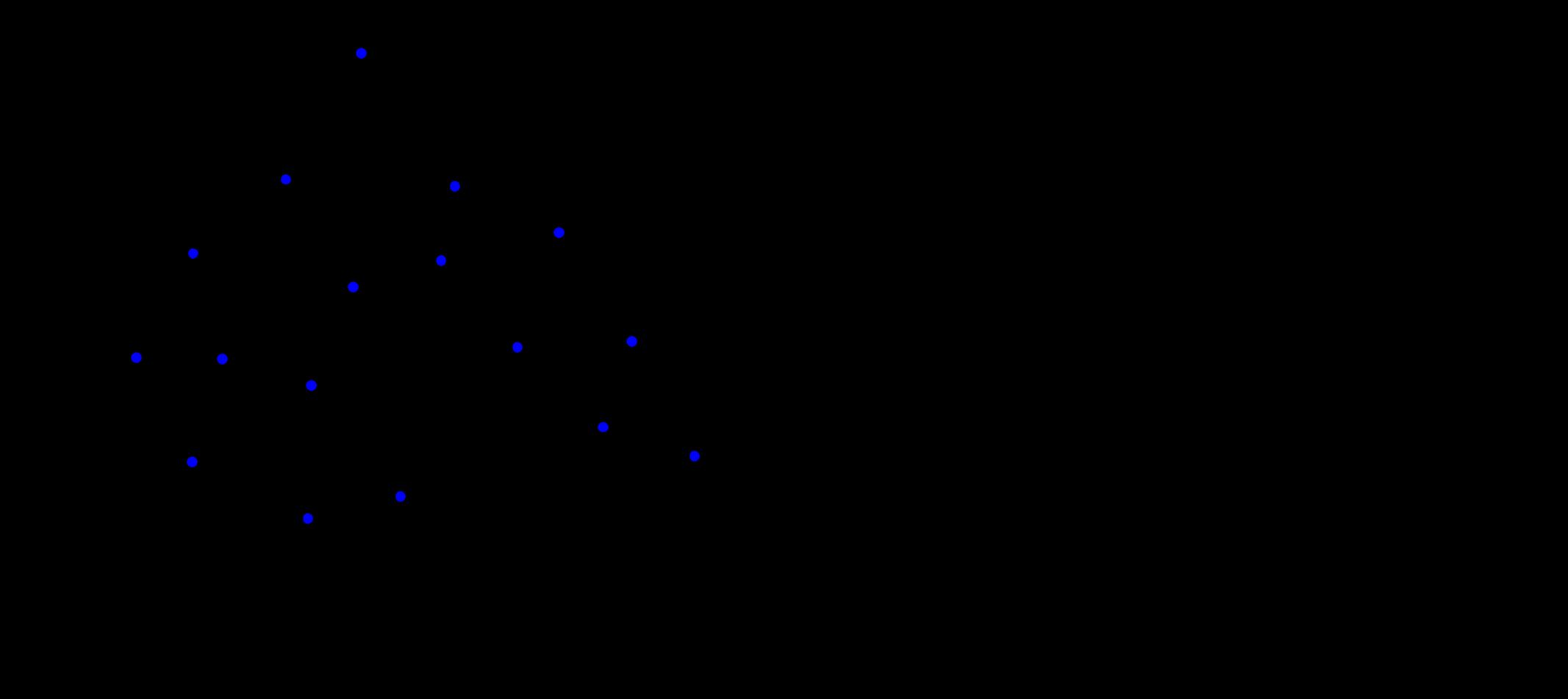 HV или О том, как неплохо отрисовывать бинарные деревья - 1