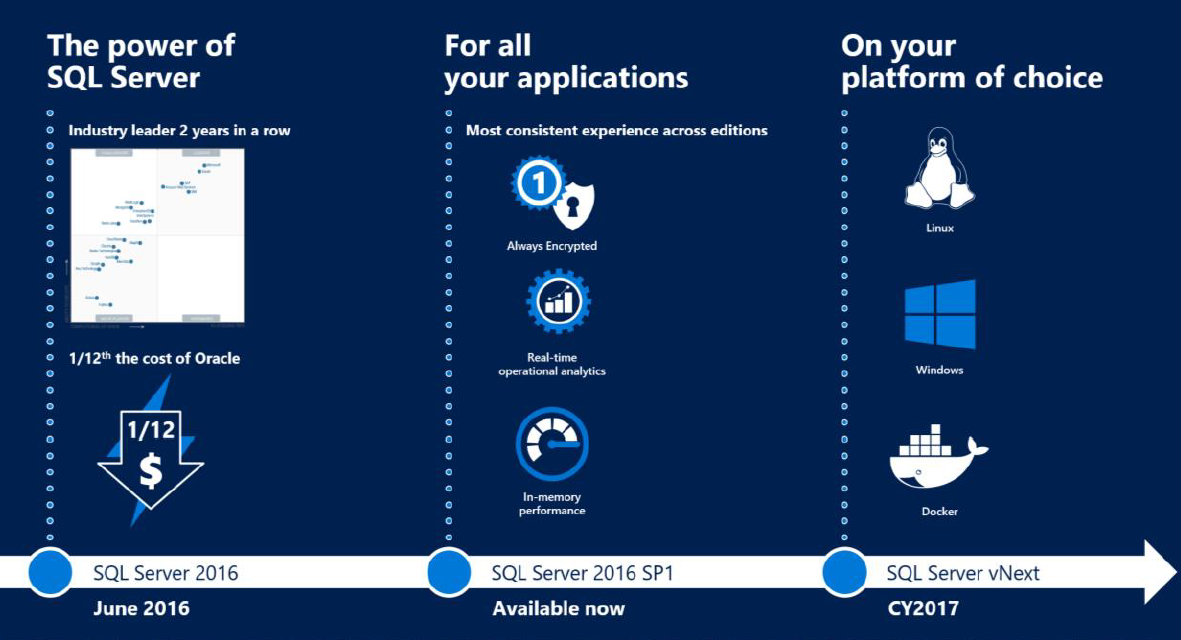 Microsoft SQL Server для Linux: мост между мирами Linux и Windows - 13