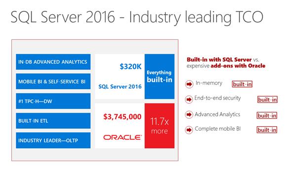 Microsoft SQL Server для Linux: мост между мирами Linux и Windows - 14