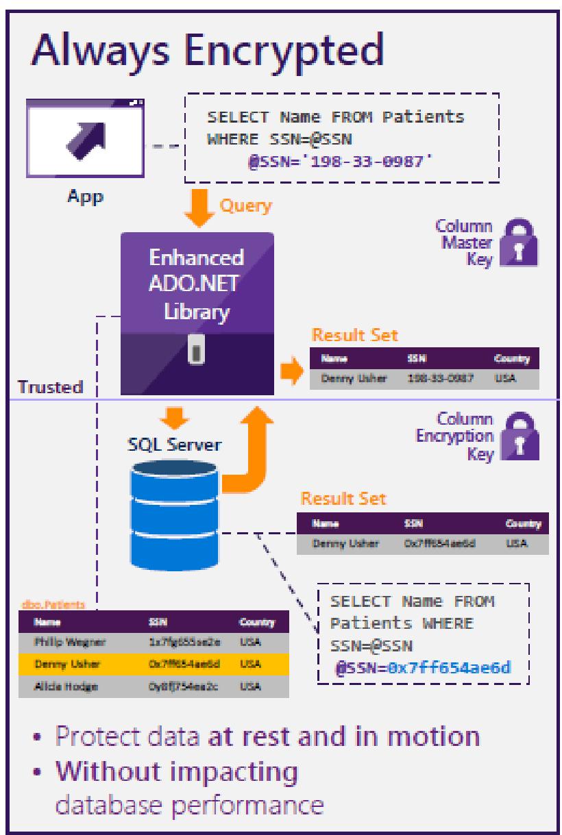 Microsoft SQL Server для Linux: мост между мирами Linux и Windows - 4