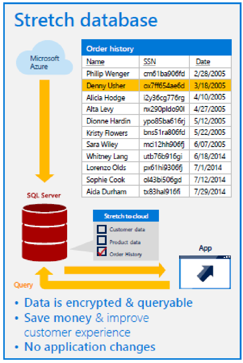 Microsoft SQL Server для Linux: мост между мирами Linux и Windows - 5