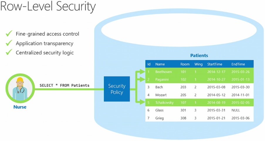 Microsoft SQL Server для Linux: мост между мирами Linux и Windows - 6
