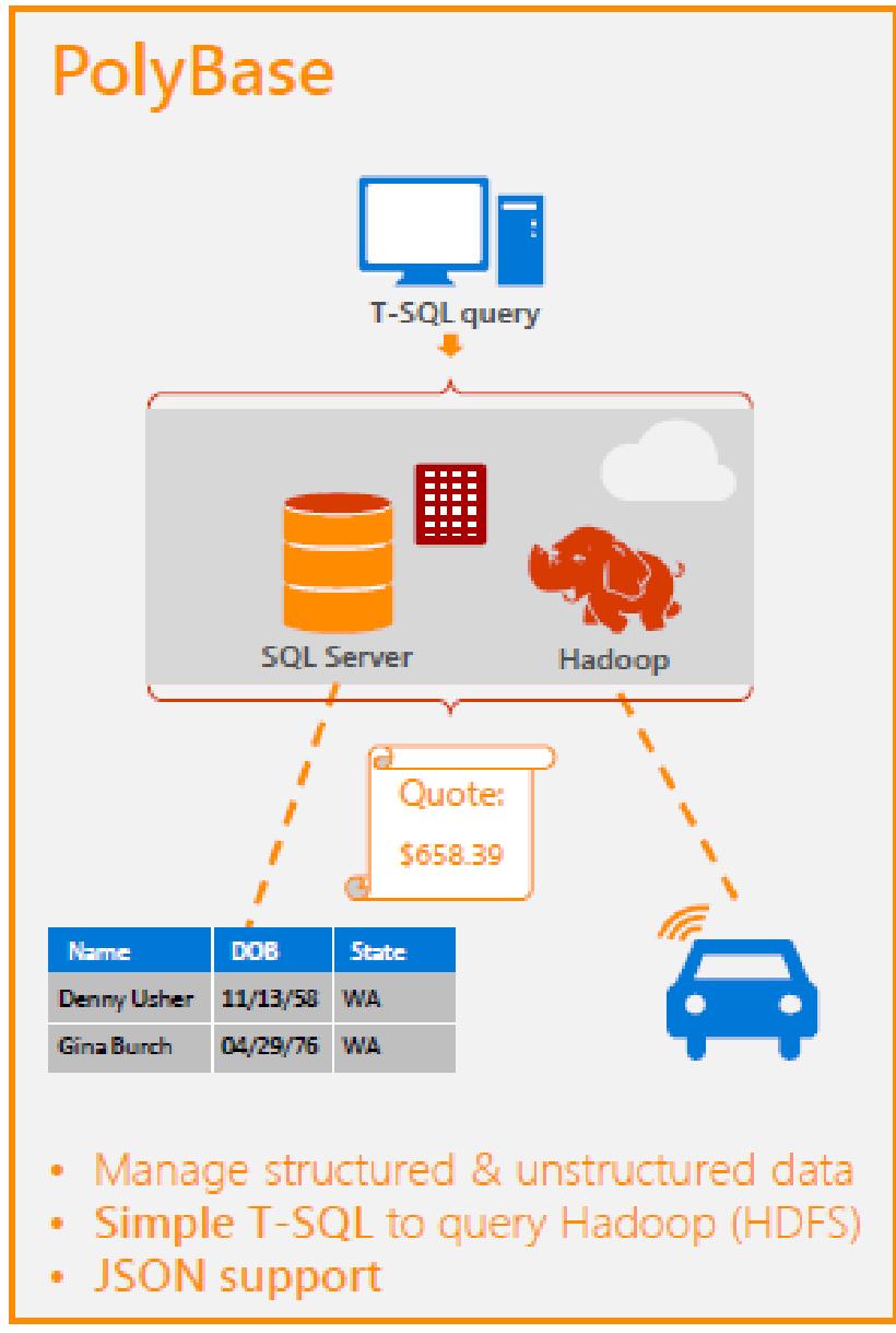 Microsoft SQL Server для Linux: мост между мирами Linux и Windows - 7
