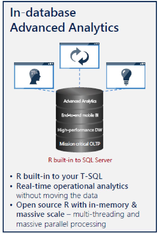 Microsoft SQL Server для Linux: мост между мирами Linux и Windows - 9