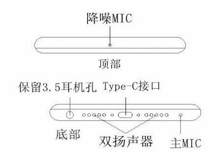 Meizu Pro 7, схематичное изображение