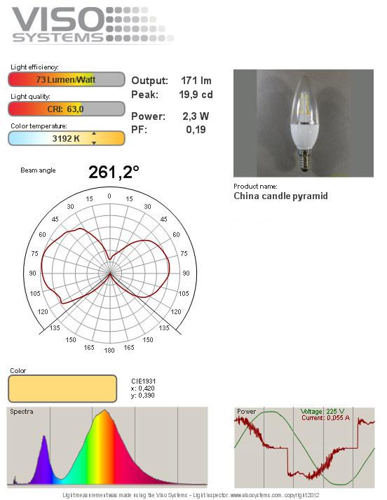 Ещё раз про китайские лампочки: всё очень плохо - 3