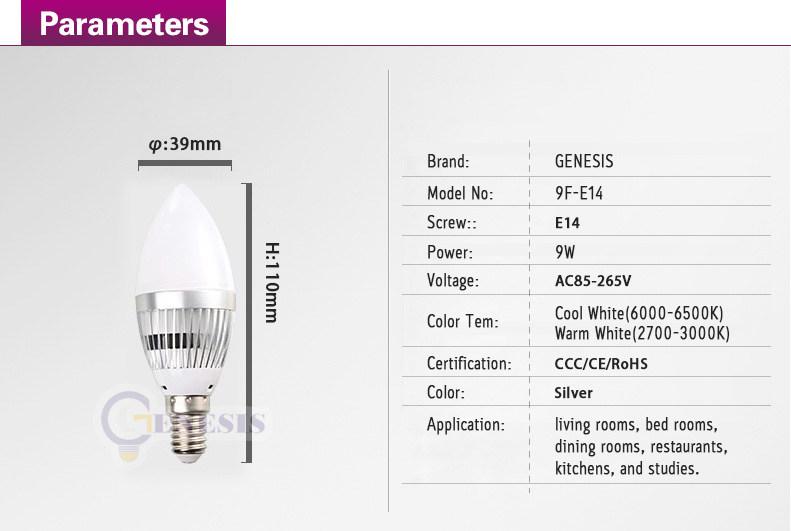 Ещё раз про китайские лампочки: всё очень плохо - 4