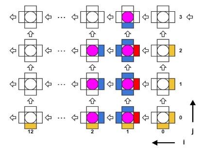 Применение FPGA для расчета деполимеризации микротрубочки методом броуновской динамики - 12