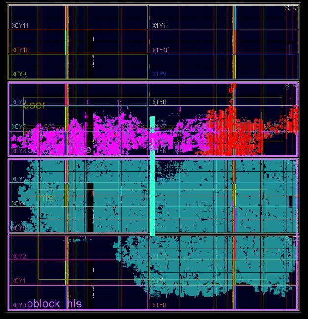 Применение FPGA для расчета деполимеризации микротрубочки методом броуновской динамики - 13