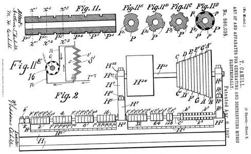 Тернистый путь эволюции синтезаторов: забытая история революционных изобретений - 10