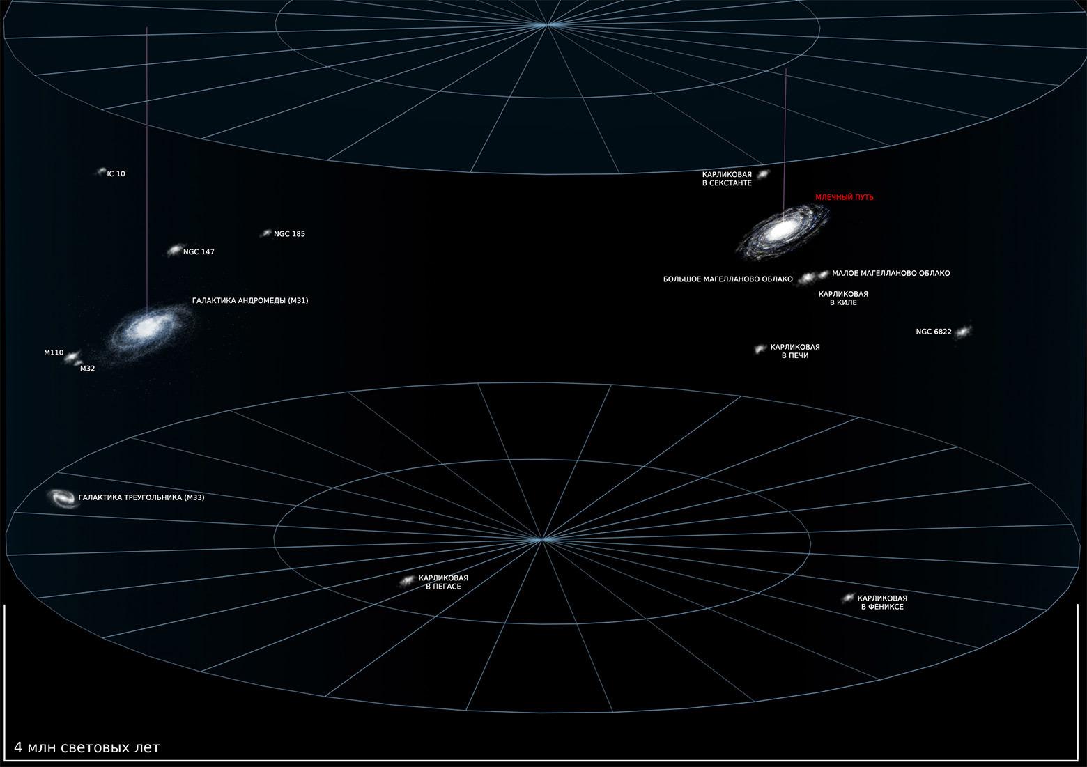 Около Млечного Пути замечена очень тёмная галактика-сателлит - 2