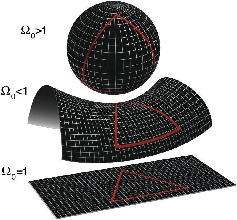 Пять величайших предсказаний космической инфляции - 4