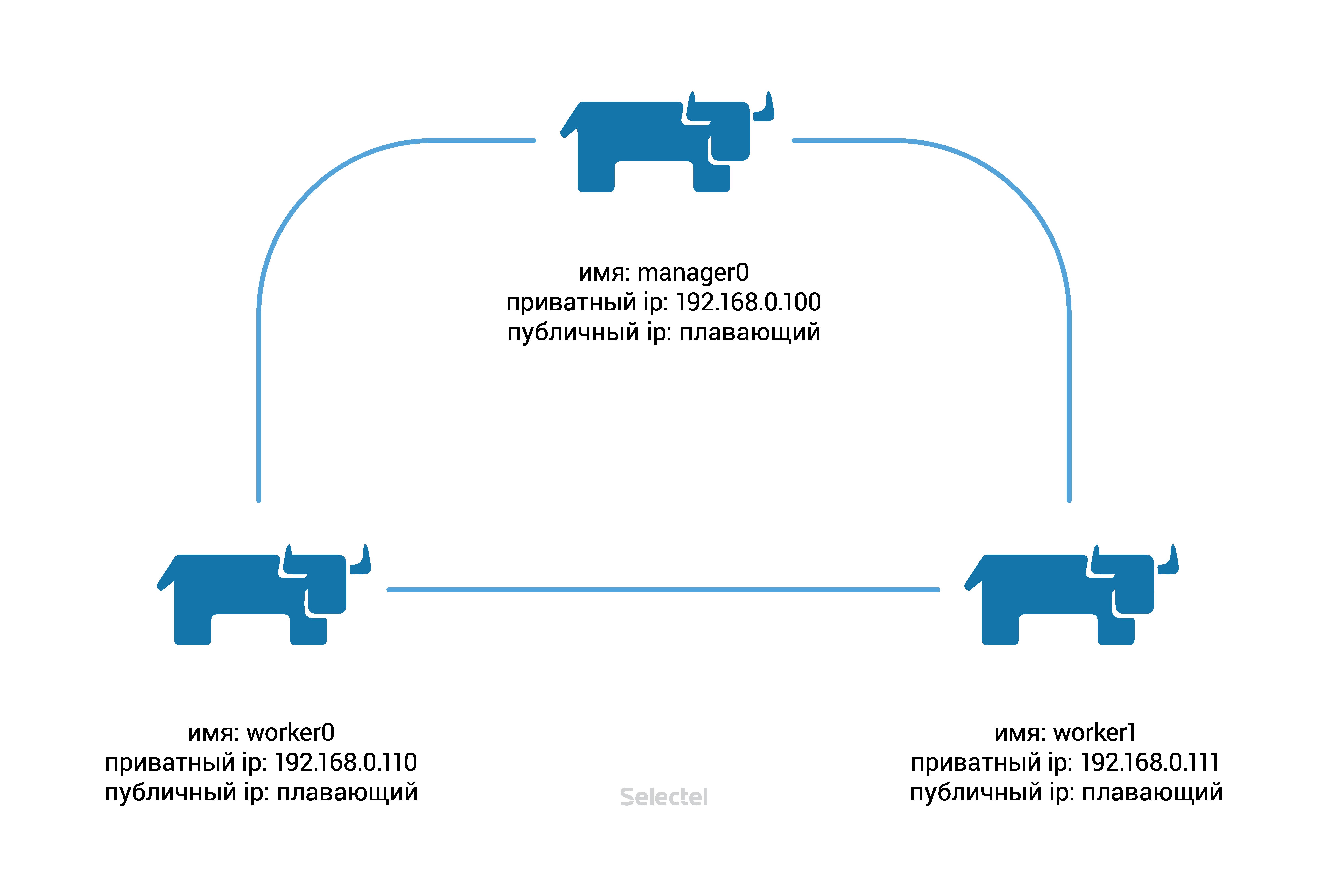 pr-3225-02