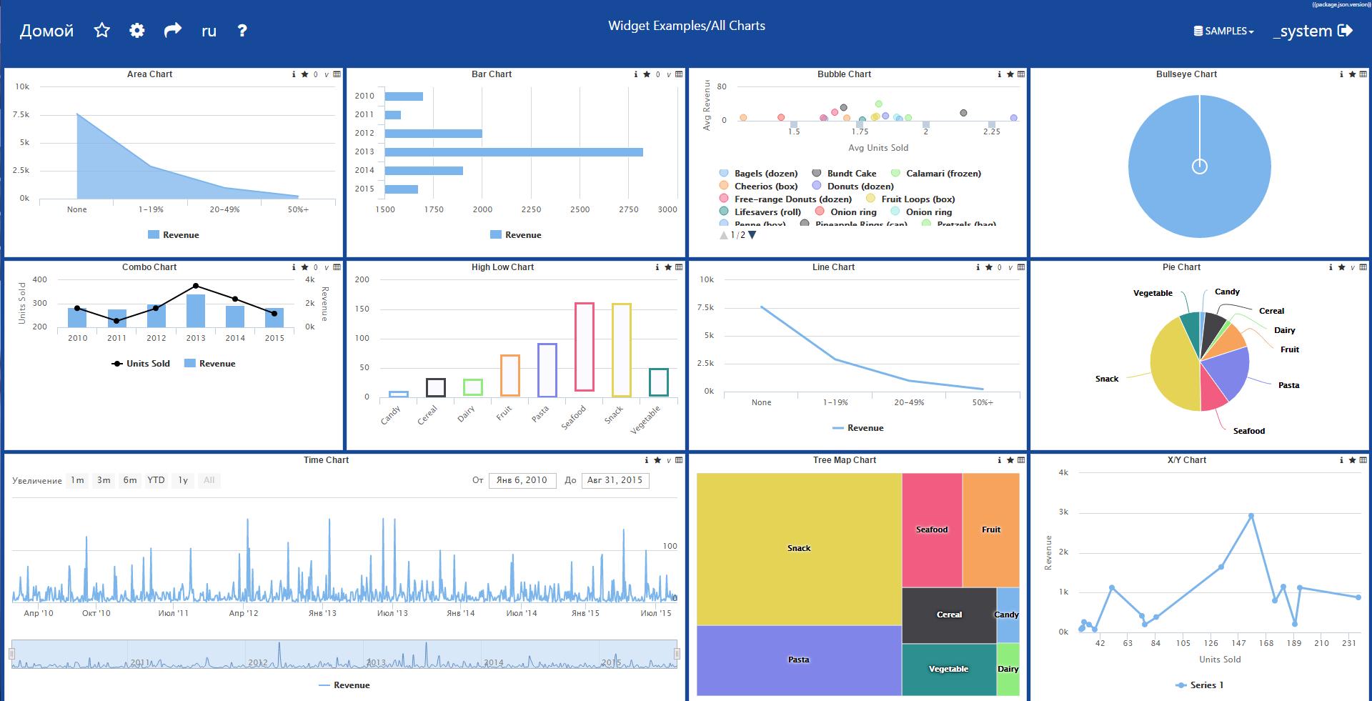 Intersystems DeepSee. Простая и быстрая визуализация данных - 6
