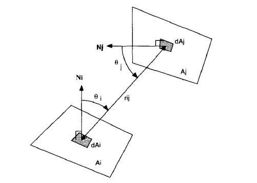 Ambient Occlusion Volumes для прожженных самоваров - 3