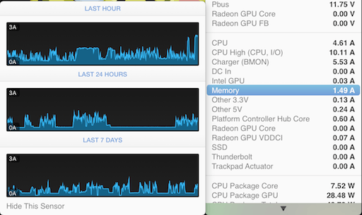 Почему объём памяти у MacBook Pro ограничен 16GB - 2