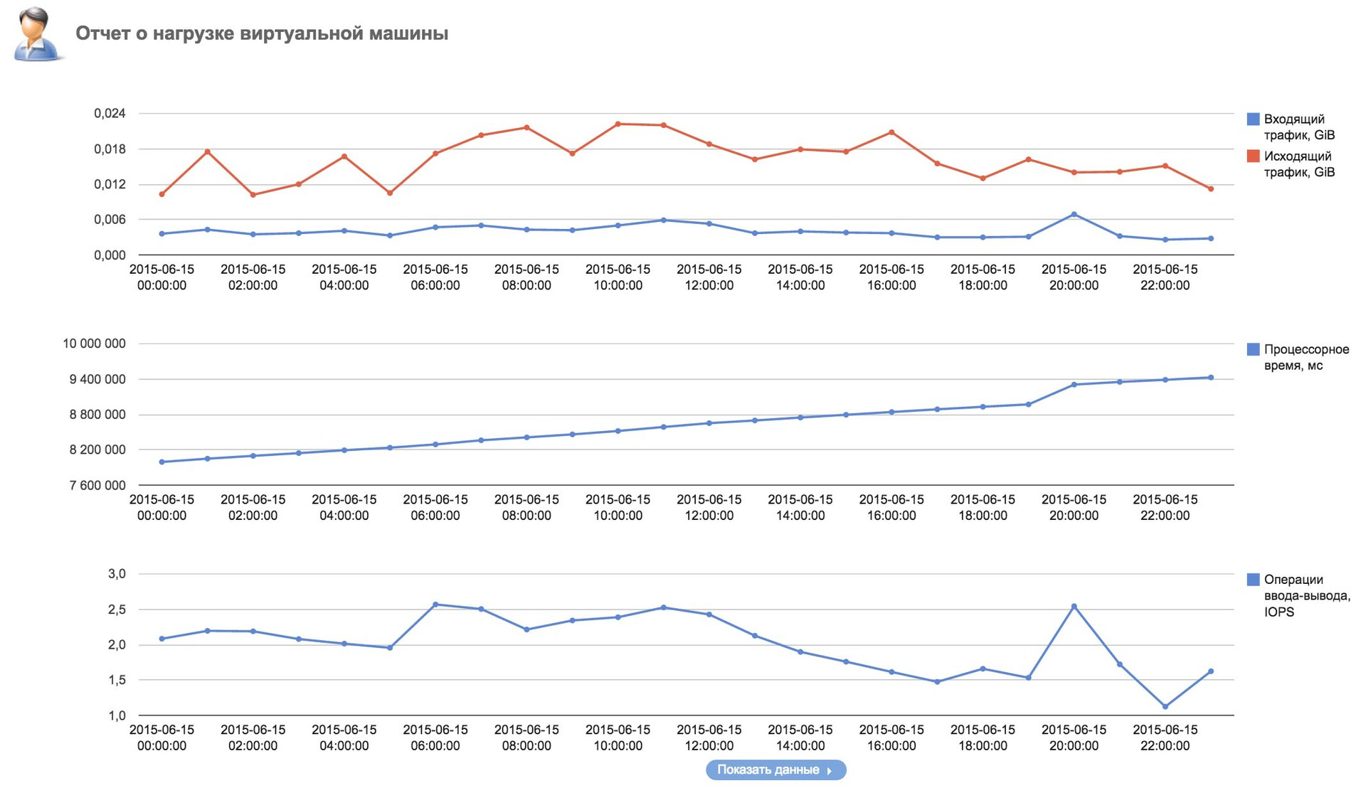 Чёрные серверы в Нидерландах с чёрной пятницы (предзаказ): 6х2.20GHz 10GB DDR4 240GB SSD 1Gbps 10TB — $29 - месяц - 6