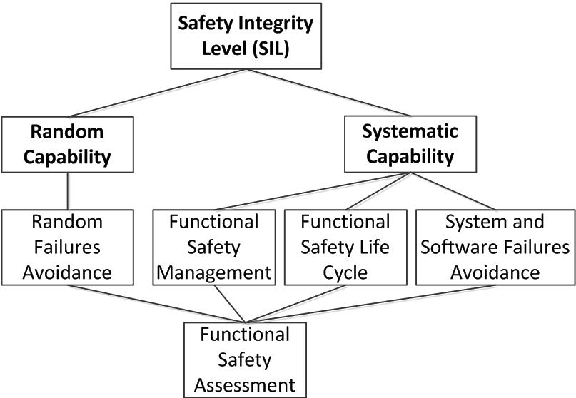 Информационная безопасность АСУ ТП: Дон Кихот в эру кибероружия - 10