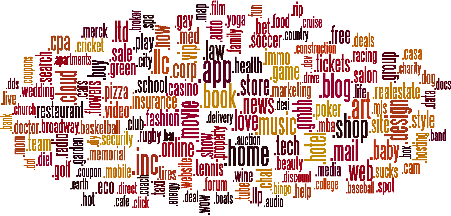 Новые доменные зоны: несколько мифов и слухов, связанных с ними - 2
