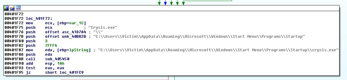 Специалисты ESET выпустили новый инструмент расшифровки файлов шифровальщика Crysis - 4