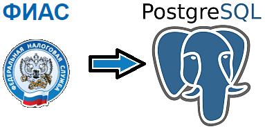 Адреса ФИАС в среде PostgreSQL. Часть 1 - 1