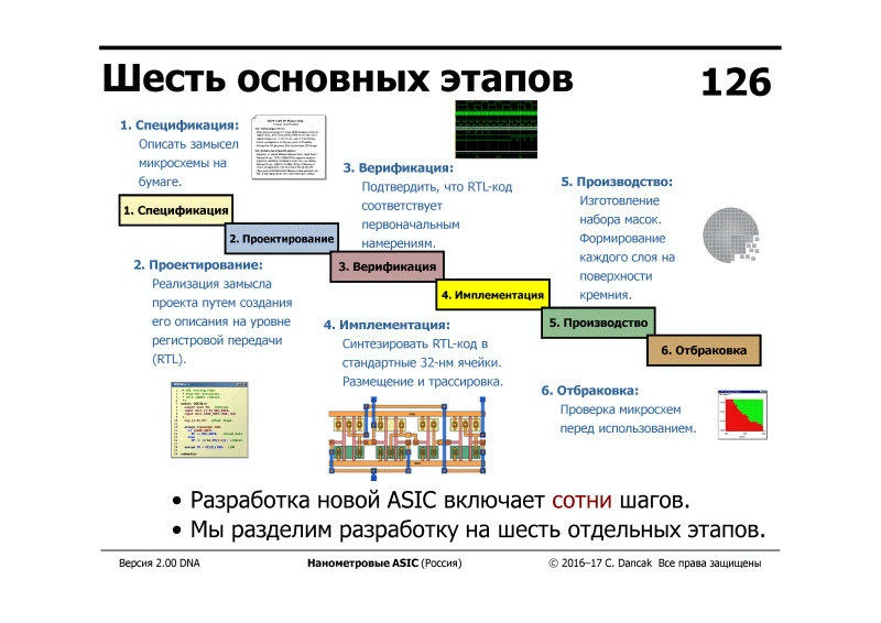 Хакатон нового типа испробован в Киеве, планируется повторить этот опыт в России - 9