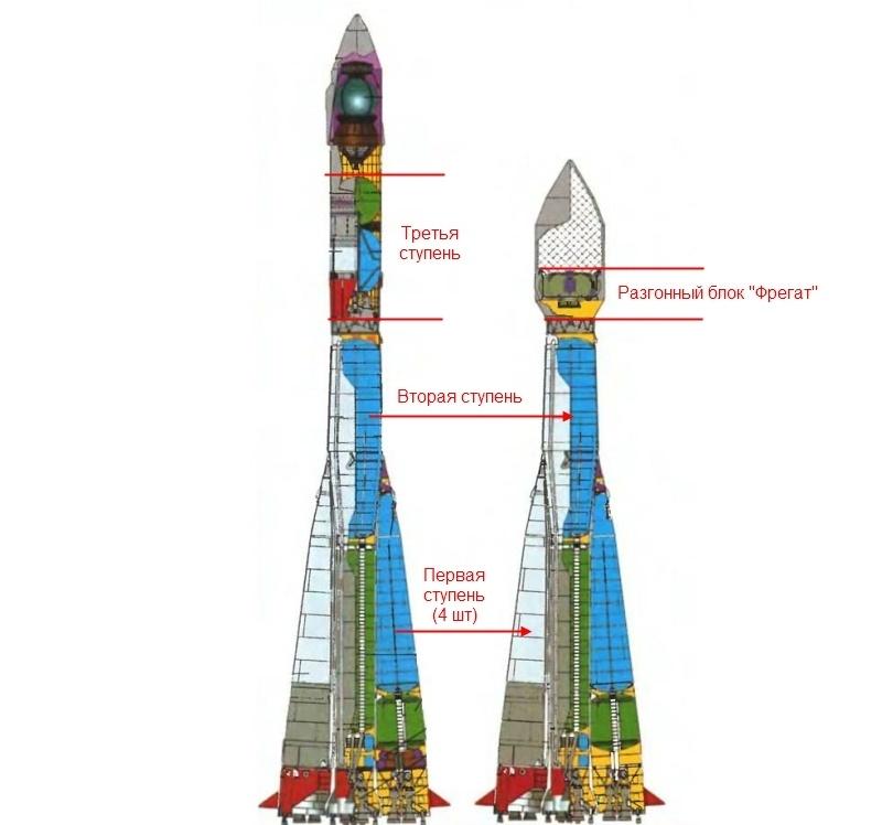 Как худеют наши ракеты - 5